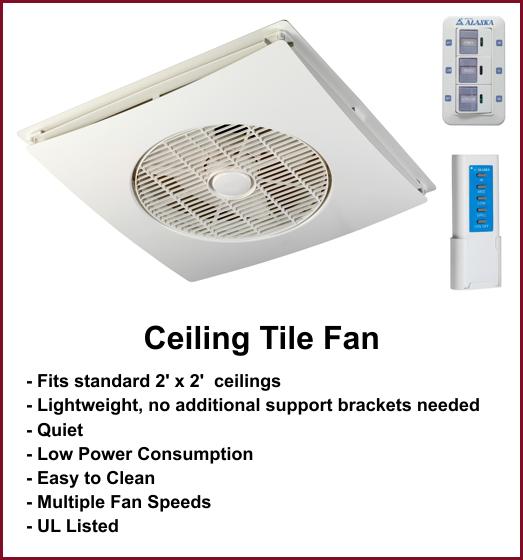 Ceiling Fans Washable Waterproof